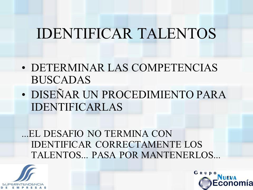 IDENTIFICAR TALENTOS DETERMINAR LAS COMPETENCIAS BUSCADAS