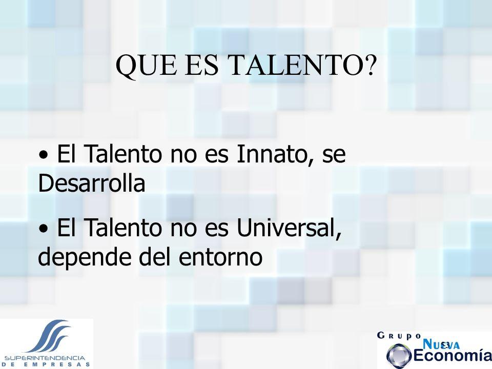 QUE ES TALENTO El Talento no es Innato, se Desarrolla