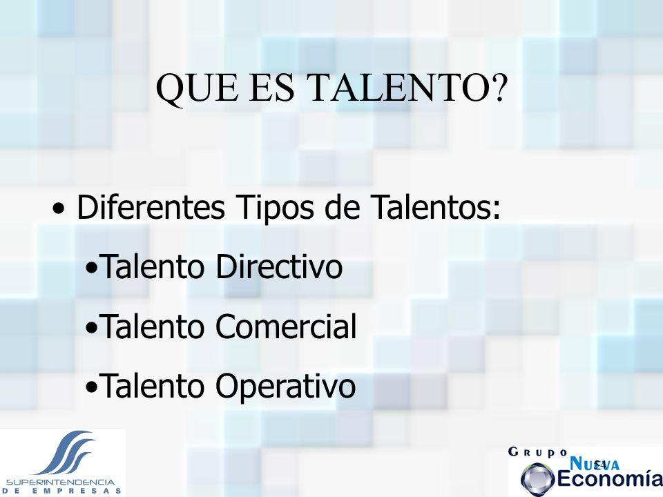 QUE ES TALENTO Diferentes Tipos de Talentos: Talento Directivo