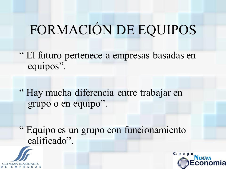 FORMACIÓN DE EQUIPOS El futuro pertenece a empresas basadas en equipos . Hay mucha diferencia entre trabajar en grupo o en equipo .