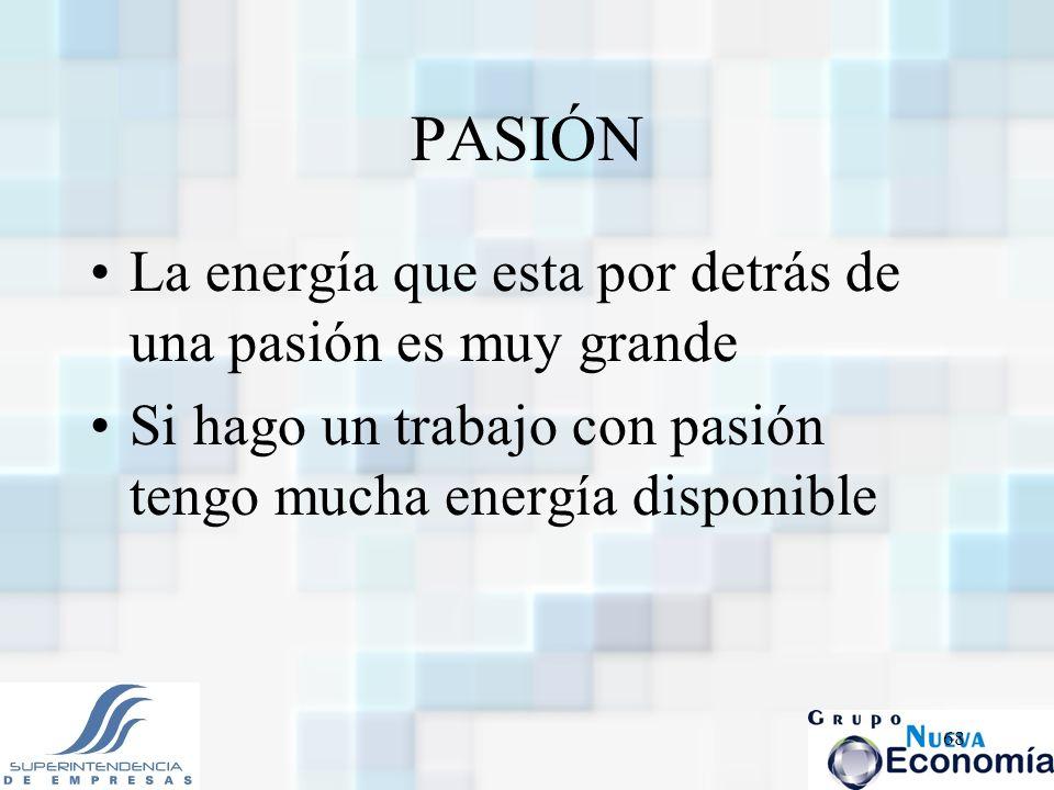 PASIÓN La energía que esta por detrás de una pasión es muy grande