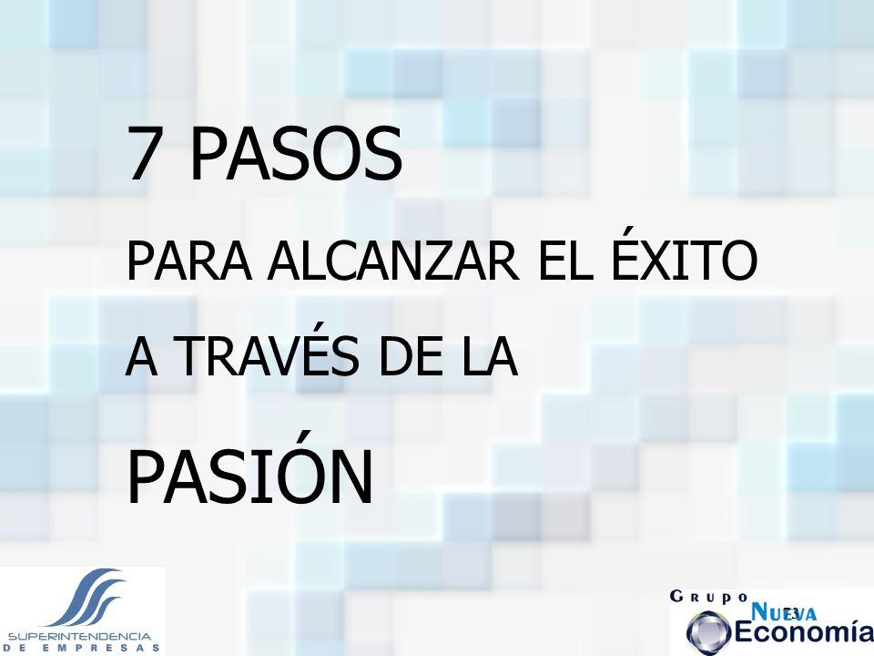 7 PASOS PARA ALCANZAR EL ÉXITO A TRAVÉS DE LA PASIÓN