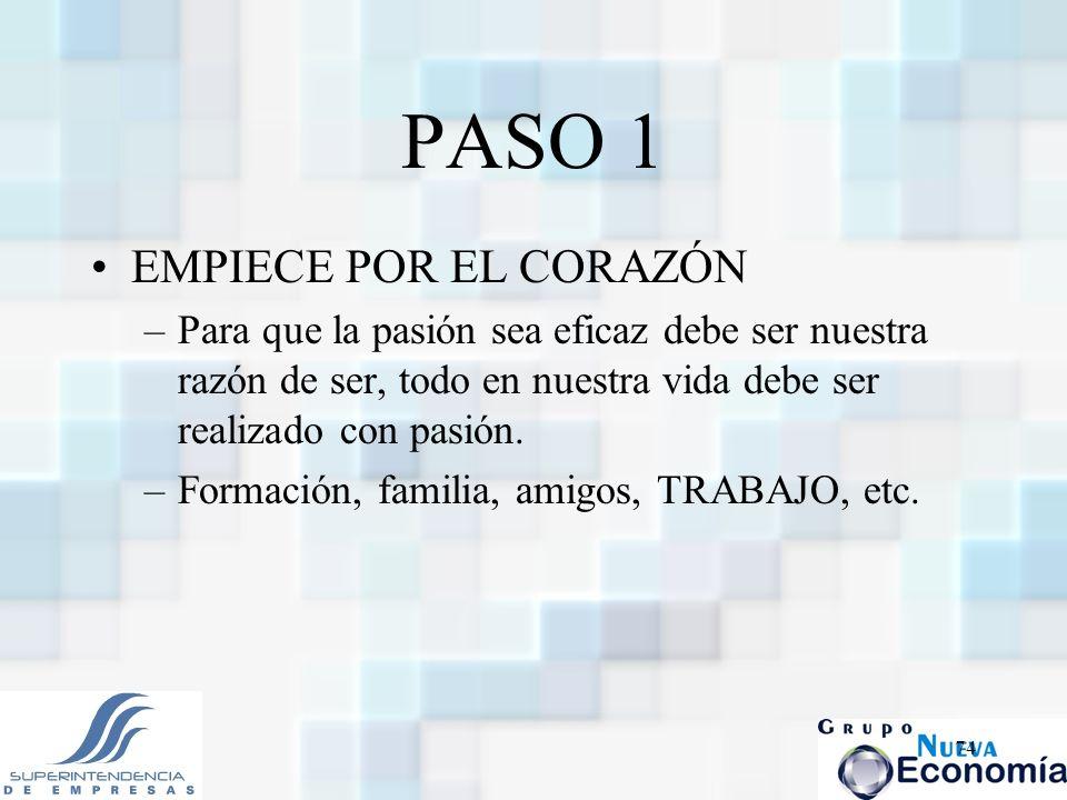 PASO 1 EMPIECE POR EL CORAZÓN