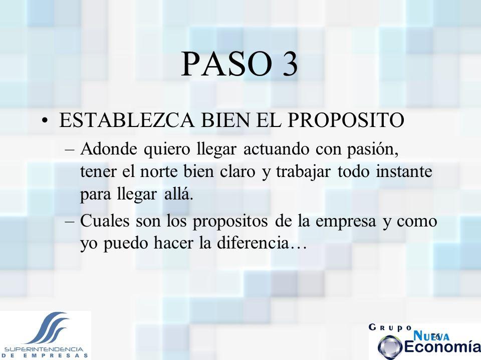 PASO 3 ESTABLEZCA BIEN EL PROPOSITO