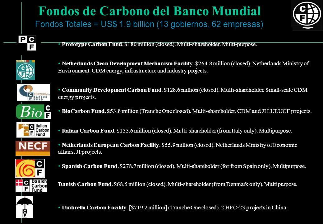 Fondos de Carbono del Banco Mundial
