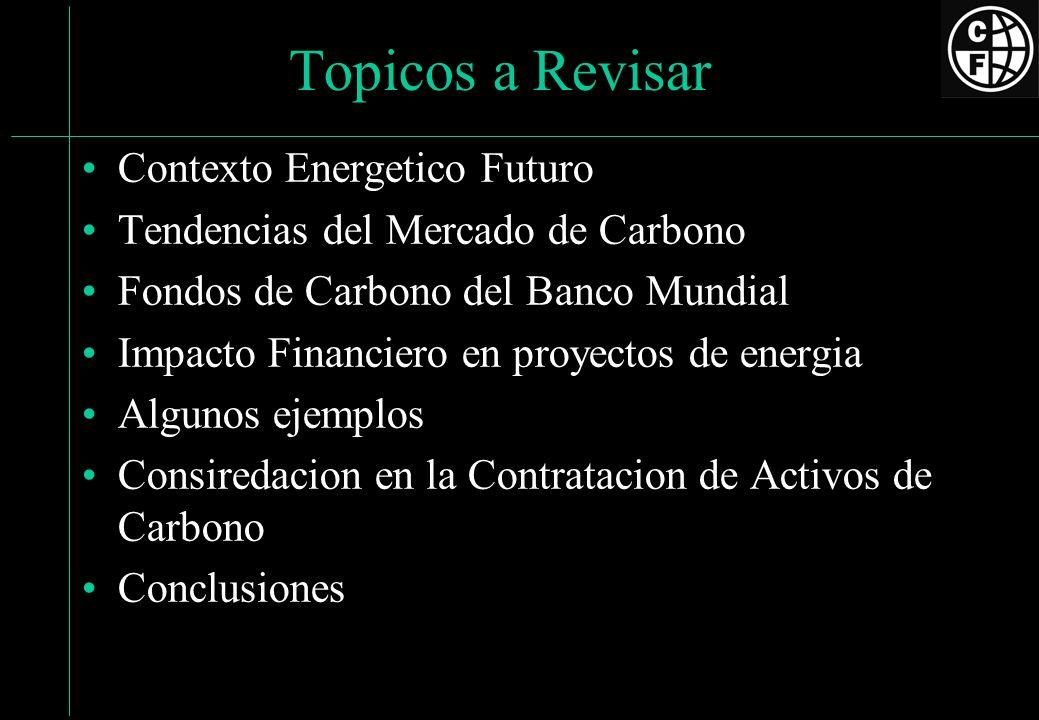 Topicos a Revisar Contexto Energetico Futuro