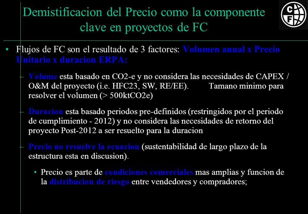 Demistificacion del Precio como la componente clave en proyectos de FC