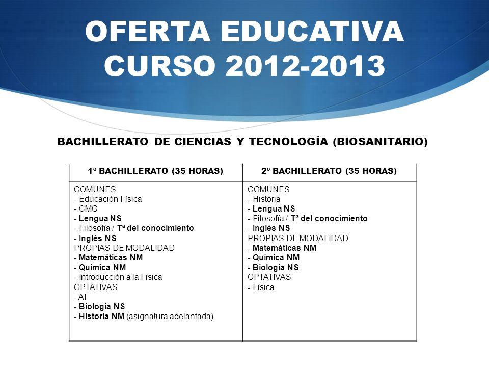 OFERTA EDUCATIVA CURSO 2012-2013