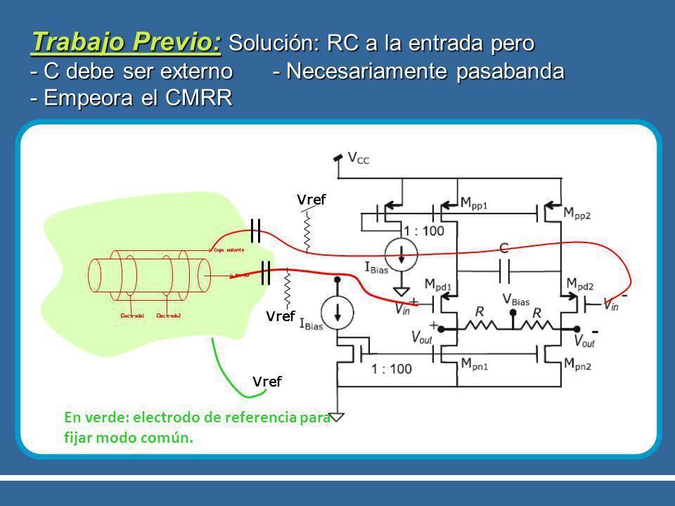 Trabajo Previo: Solución: RC a la entrada pero - C debe ser externo - Necesariamente pasabanda - Empeora el CMRR