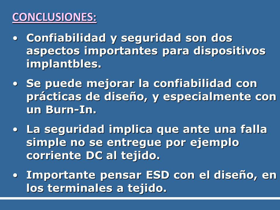 CONCLUSIONES: Confiabilidad y seguridad son dos aspectos importantes para dispositivos implantbles.