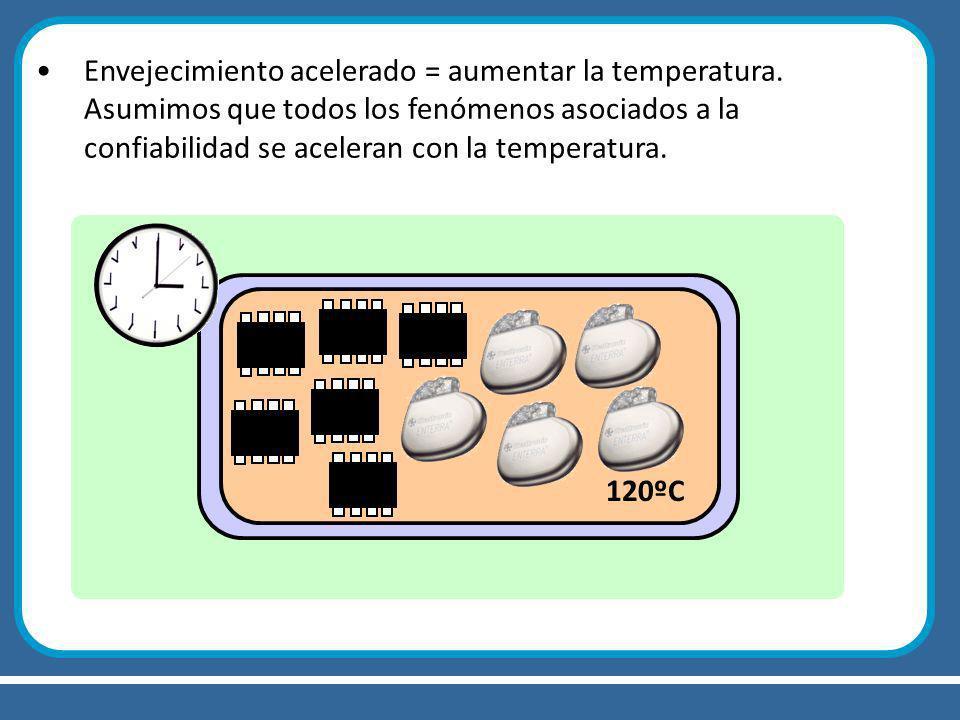 Envejecimiento acelerado = aumentar la temperatura