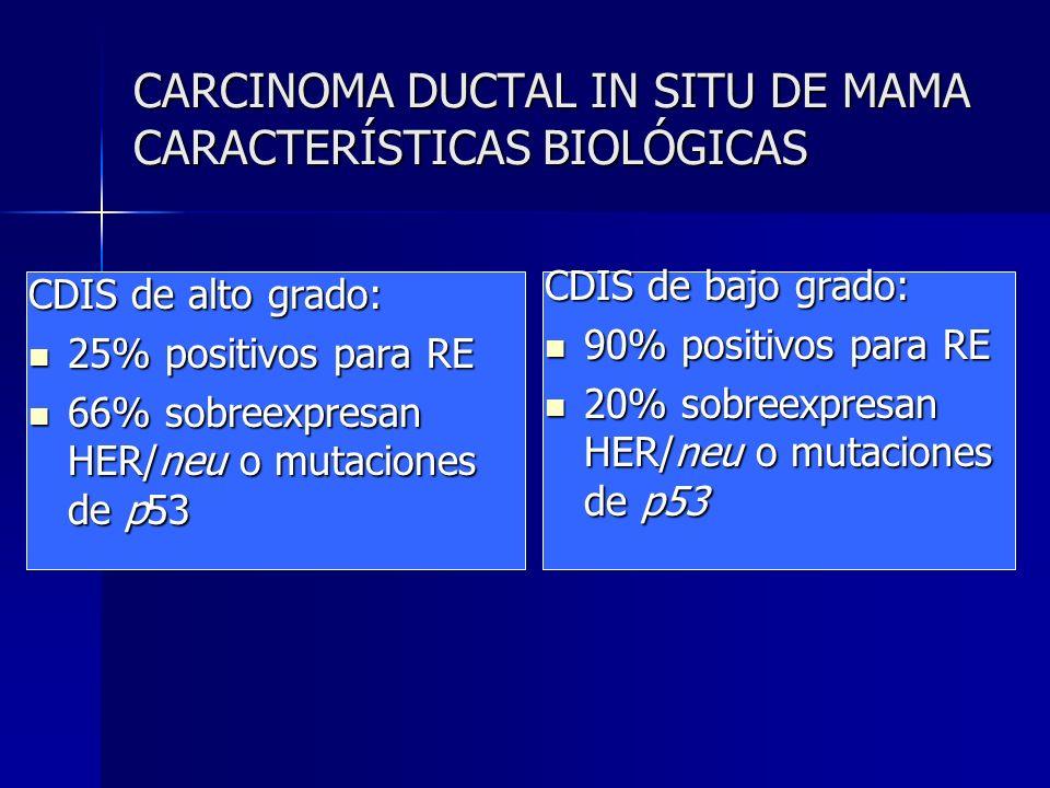 CARCINOMA DUCTAL IN SITU DE MAMA CARACTERÍSTICAS BIOLÓGICAS