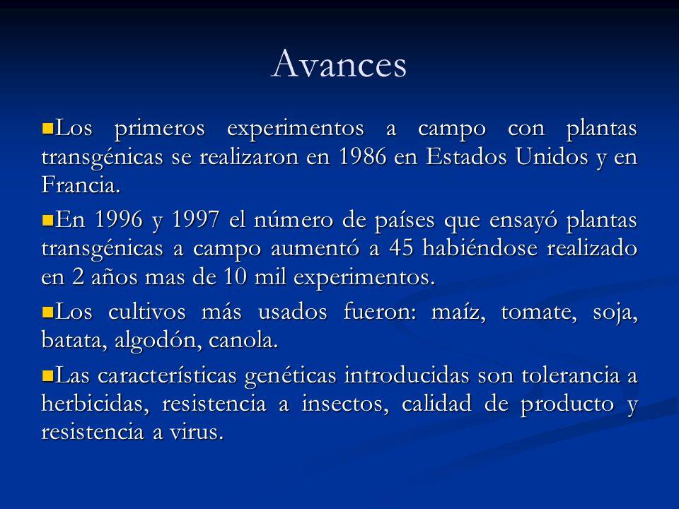 Avances Los primeros experimentos a campo con plantas transgénicas se realizaron en 1986 en Estados Unidos y en Francia.