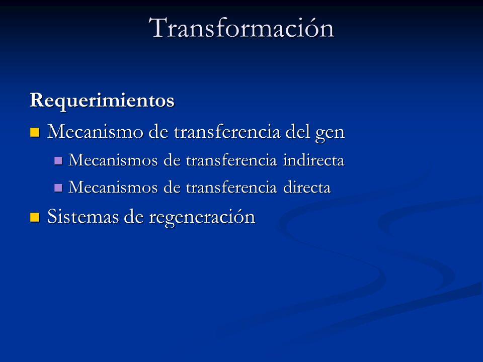 Transformación Requerimientos Mecanismo de transferencia del gen