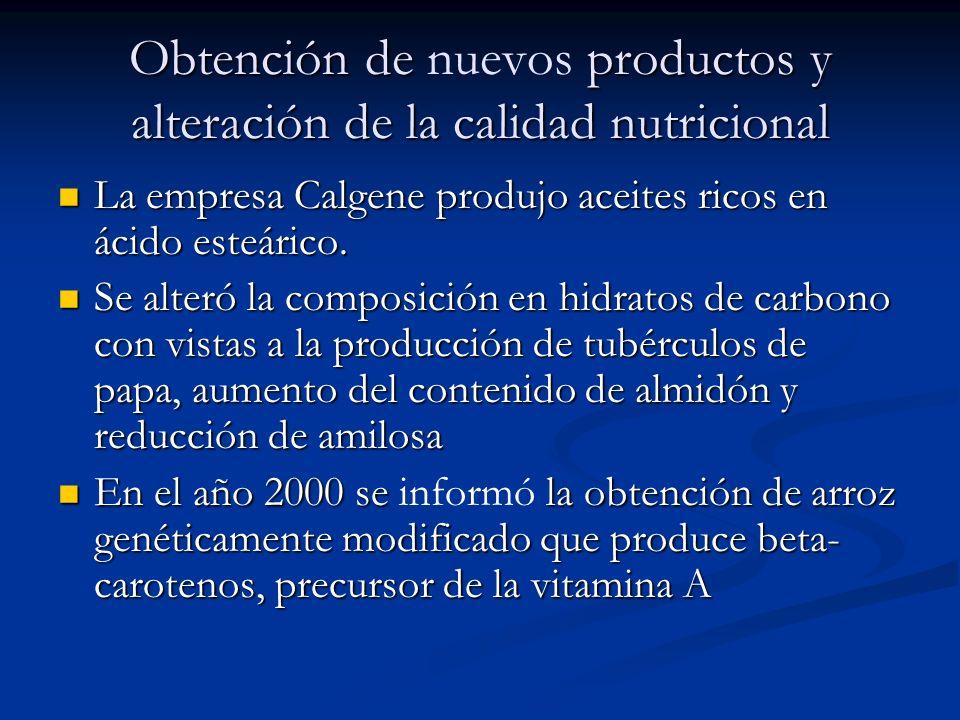 Obtención de nuevos productos y alteración de la calidad nutricional