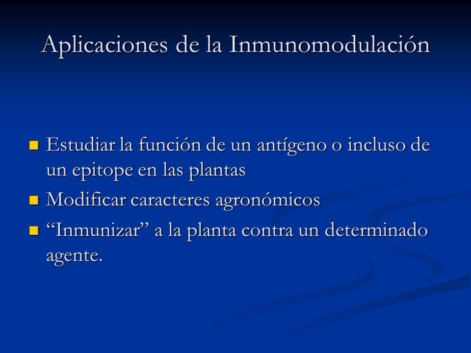 Aplicaciones de la Inmunomodulación