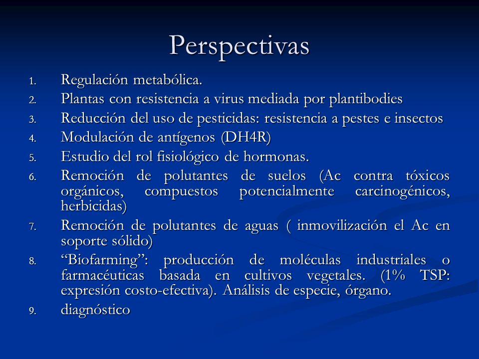 Perspectivas Regulación metabólica.