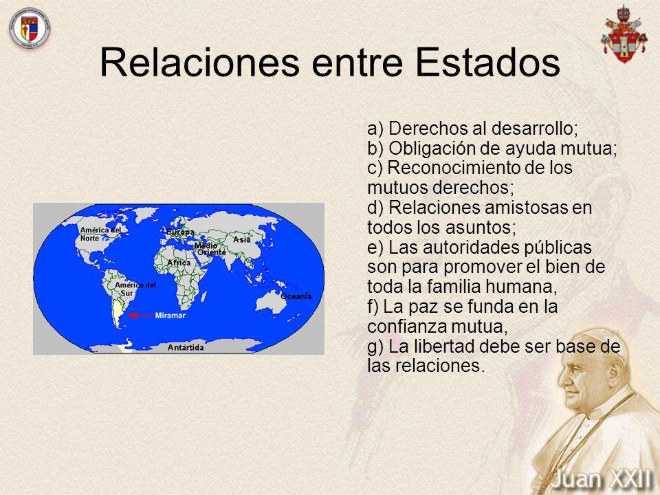 Relaciones entre Estados