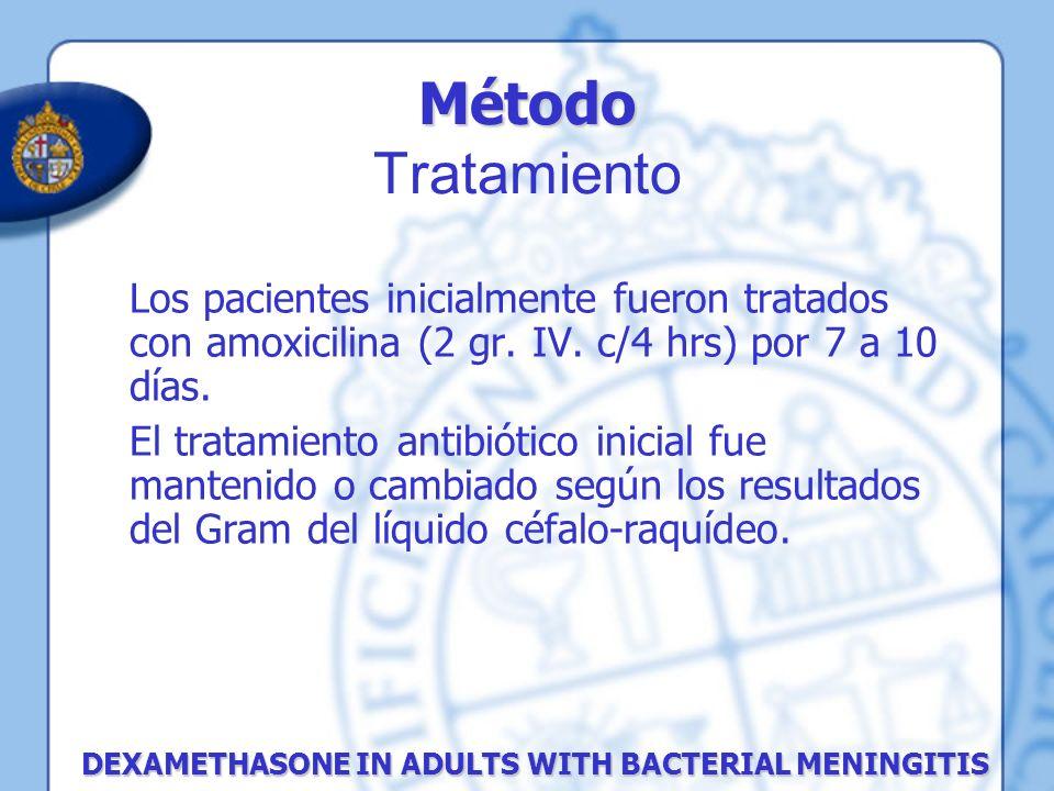 Método Tratamiento Los pacientes inicialmente fueron tratados con amoxicilina (2 gr. IV. c/4 hrs) por 7 a 10 días.