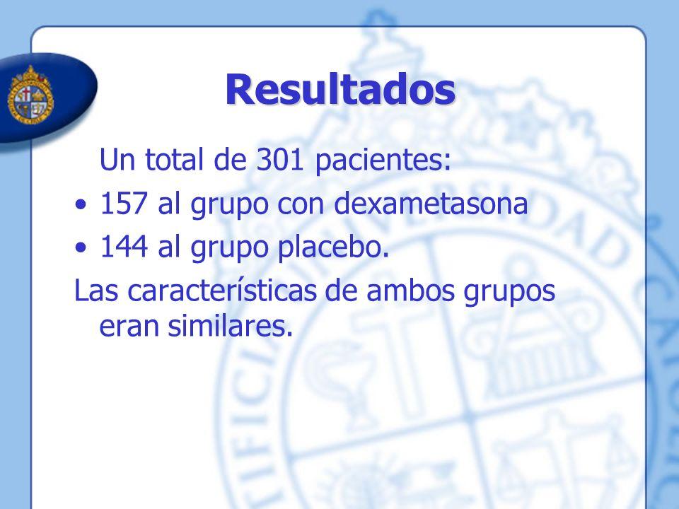 Resultados Un total de 301 pacientes: 157 al grupo con dexametasona