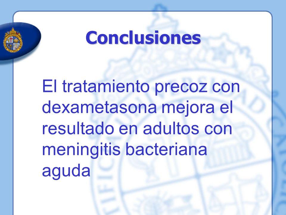 Conclusiones El tratamiento precoz con dexametasona mejora el resultado en adultos con meningitis bacteriana aguda.