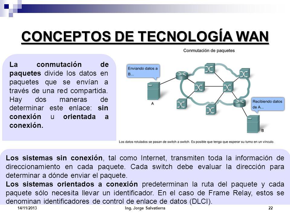 CONCEPTOS DE TECNOLOGÍA WAN