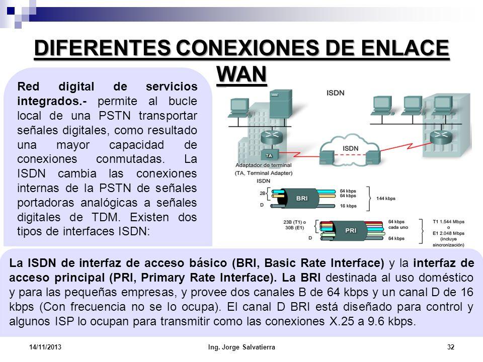 DIFERENTES CONEXIONES DE ENLACE WAN