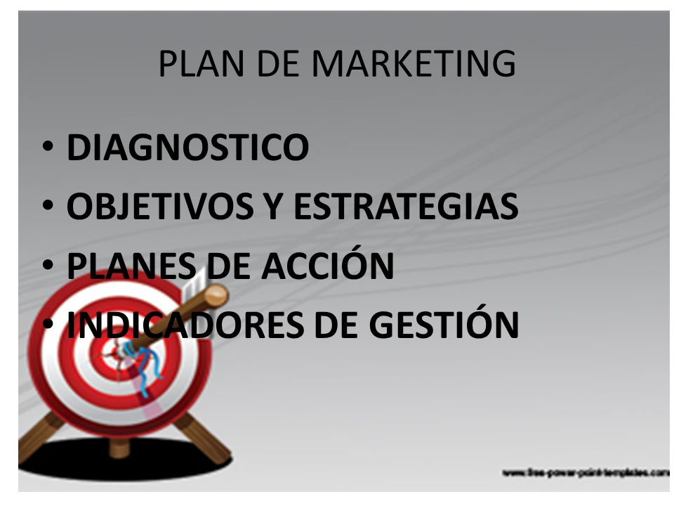 PLAN DE MARKETING DIAGNOSTICO OBJETIVOS Y ESTRATEGIAS PLANES DE ACCIÓN INDICADORES DE GESTIÓN