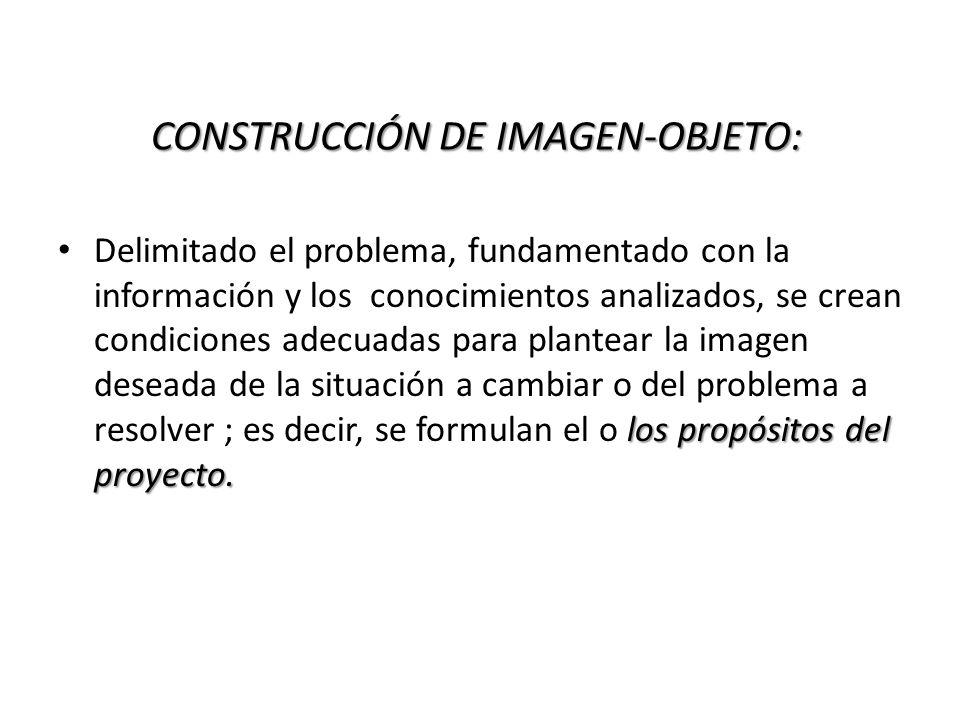 CONSTRUCCIÓN DE IMAGEN-OBJETO: