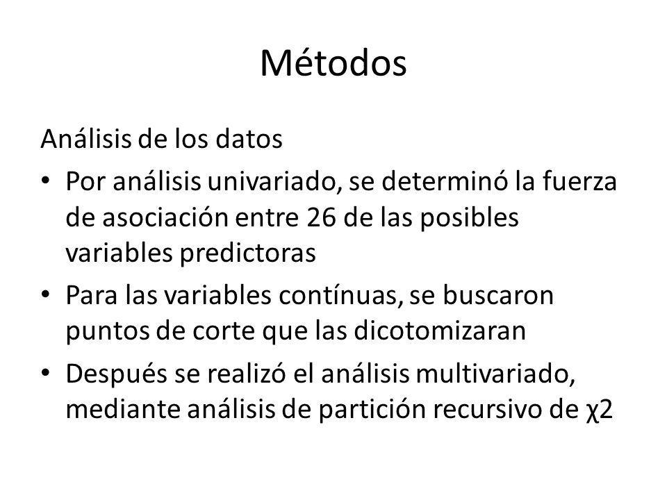 Métodos Análisis de los datos