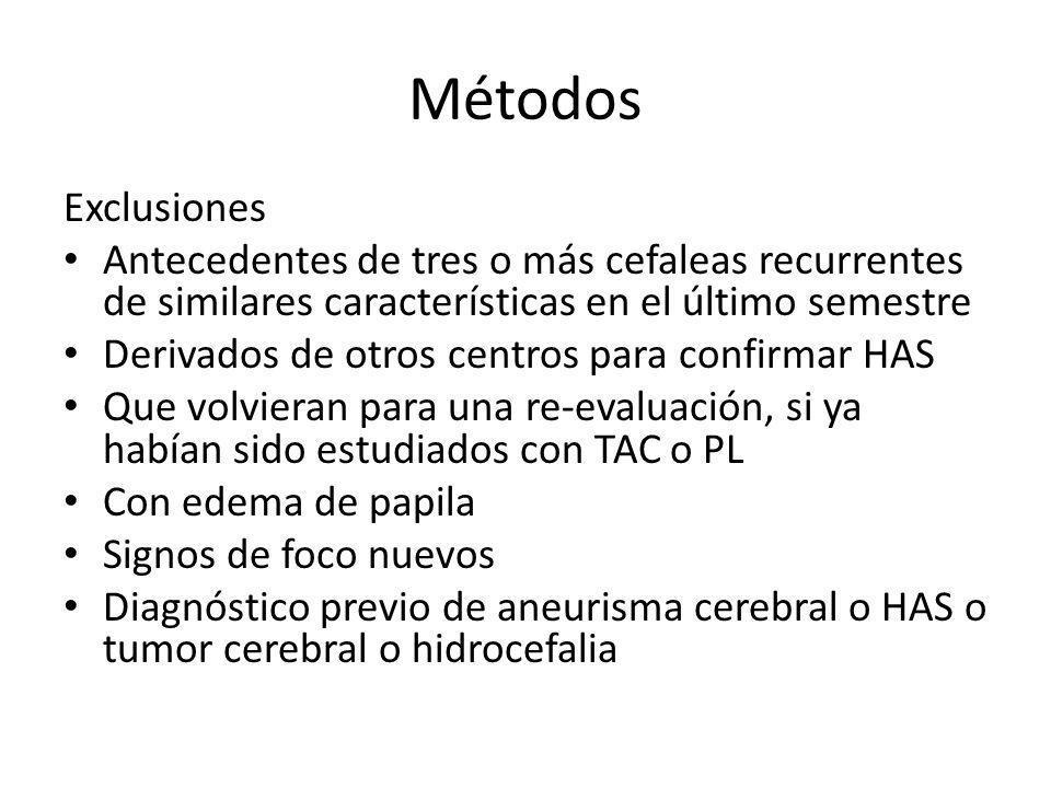 MétodosExclusiones. Antecedentes de tres o más cefaleas recurrentes de similares características en el último semestre.