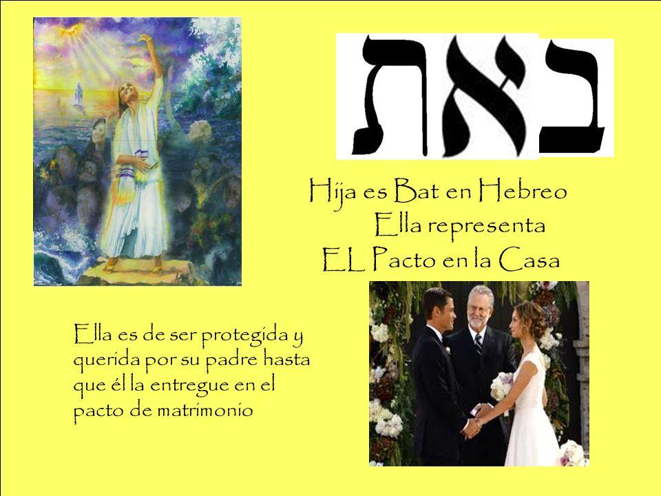 Hija es Bat en Hebreo Ella representa EL Pacto en la Casa