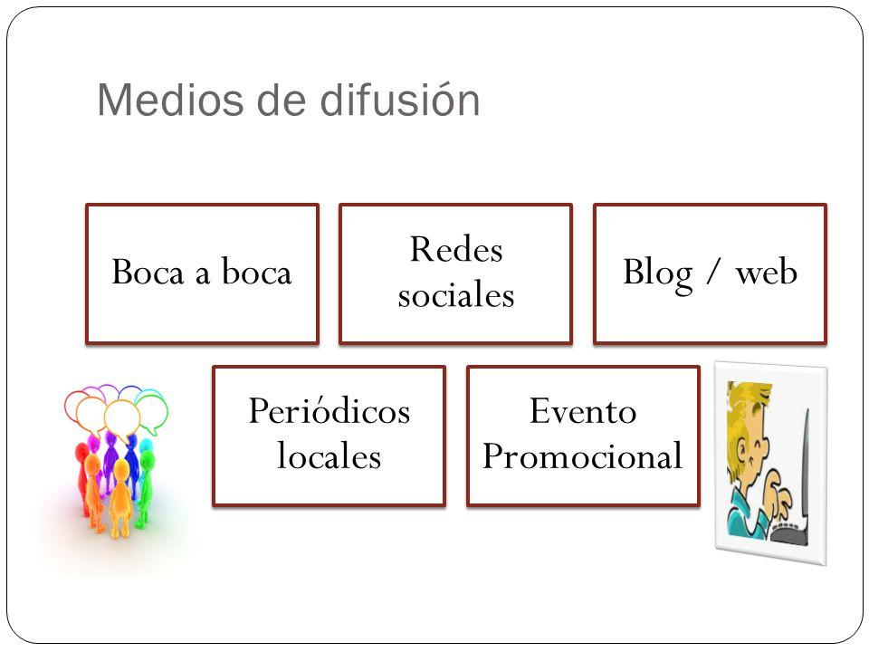 Medios de difusión Boca a boca Redes sociales Blog / web