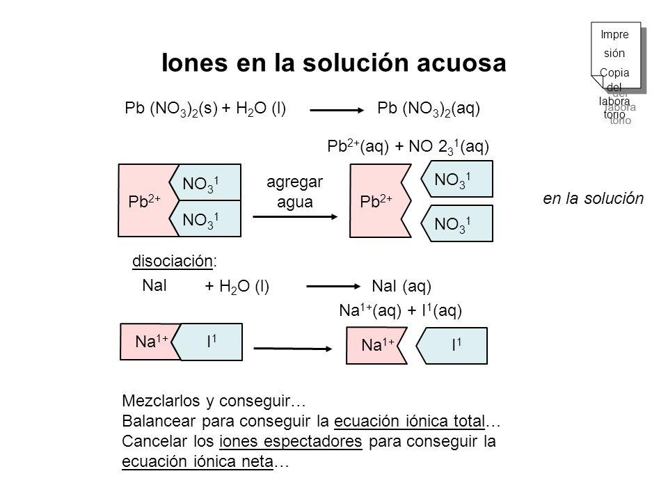 Iones en la solución acuosa