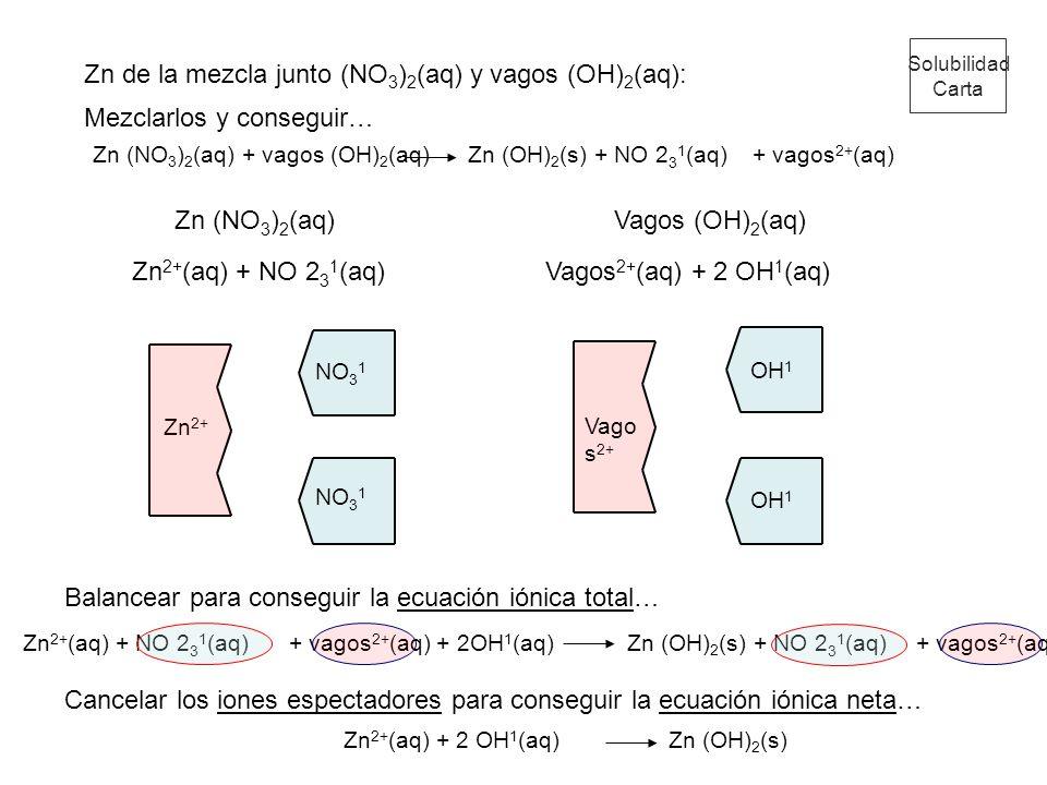 Zn de la mezcla junto (NO3)2(aq) y vagos (OH)2(aq):