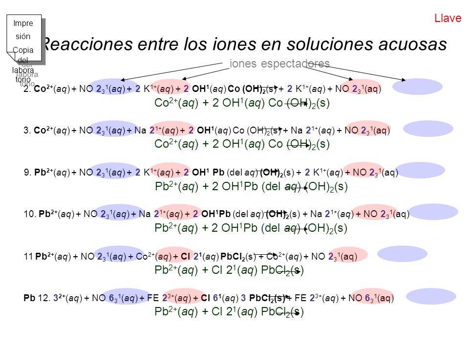 Reacciones entre los iones en soluciones acuosas