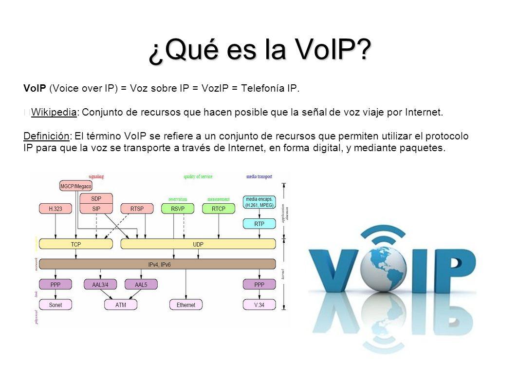 ¿Qué es la VoIP