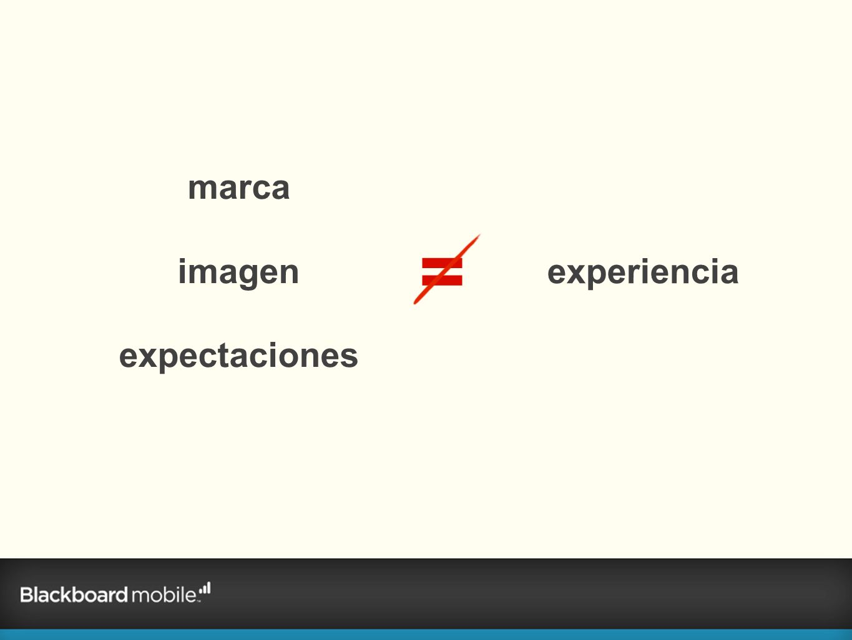 = marca imagen expectaciones experiencia