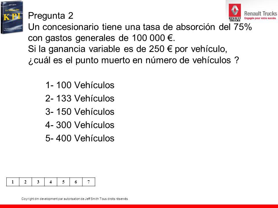 Pregunta 2 Un concesionario tiene una tasa de absorción del 75% con gastos generales de 100 000 €. Si la ganancia variable es de 250 € por vehículo, ¿cuál es el punto muerto en número de vehículos