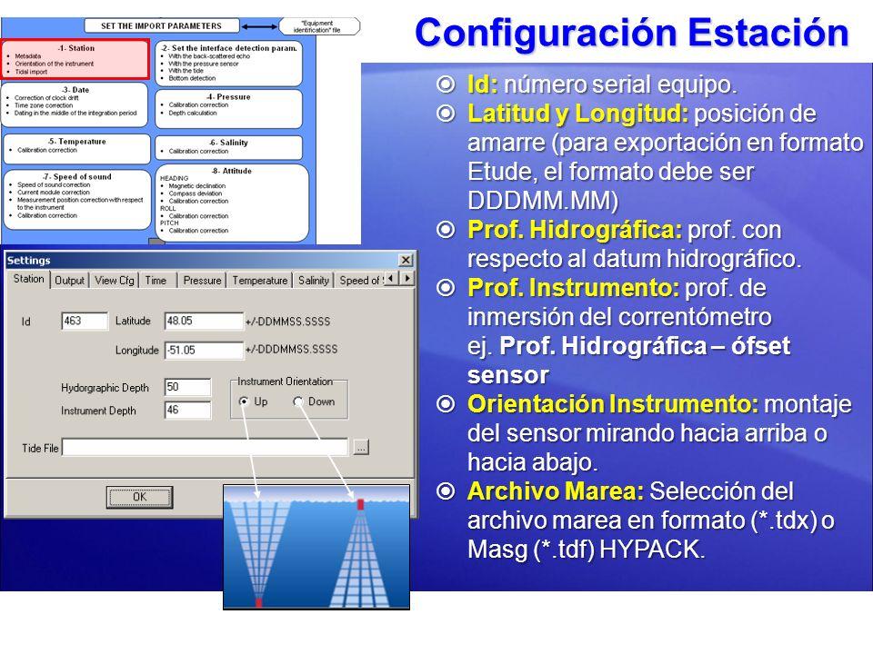 Configuración Estación