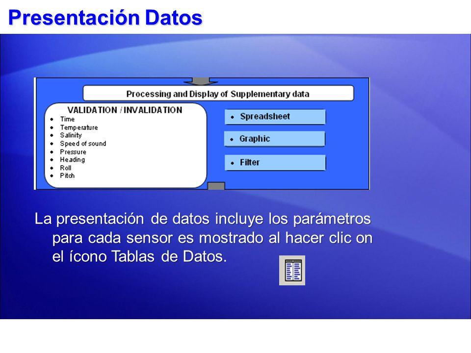 Presentación Datos La presentación de datos incluye los parámetros para cada sensor es mostrado al hacer clic on el ícono Tablas de Datos.