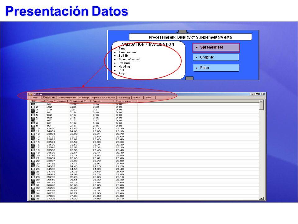 Presentación Datos