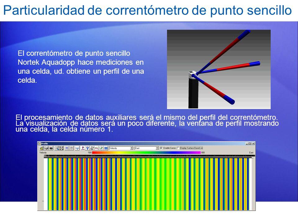 Particularidad de correntómetro de punto sencillo