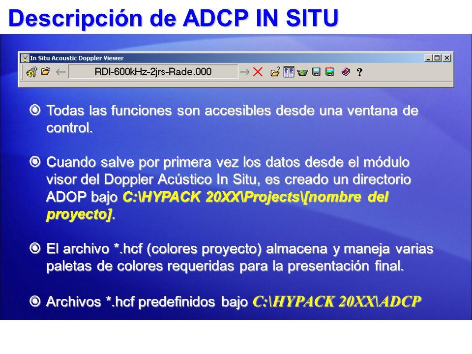 Descripción de ADCP IN SITU