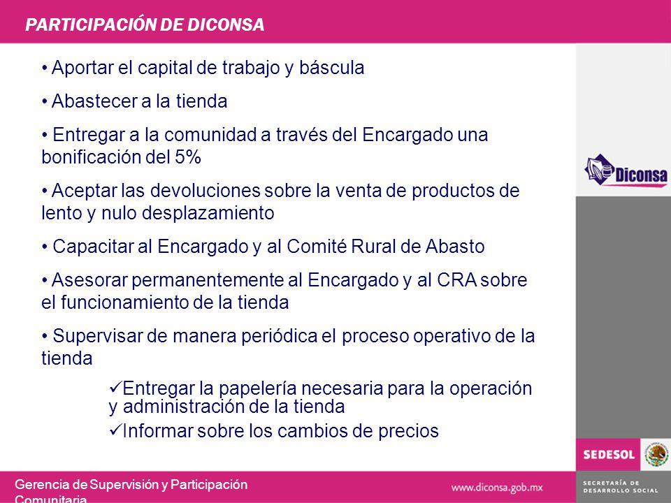 PARTICIPACIÓN DE DICONSA