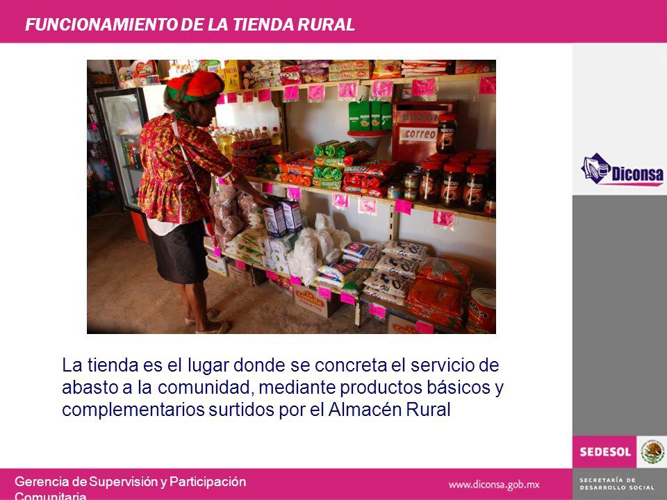 FUNCIONAMIENTO DE LA TIENDA RURAL
