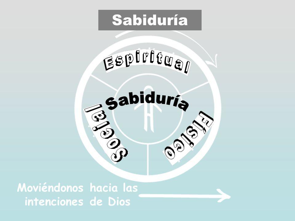 Moviéndonos hacia las intenciones de Dios