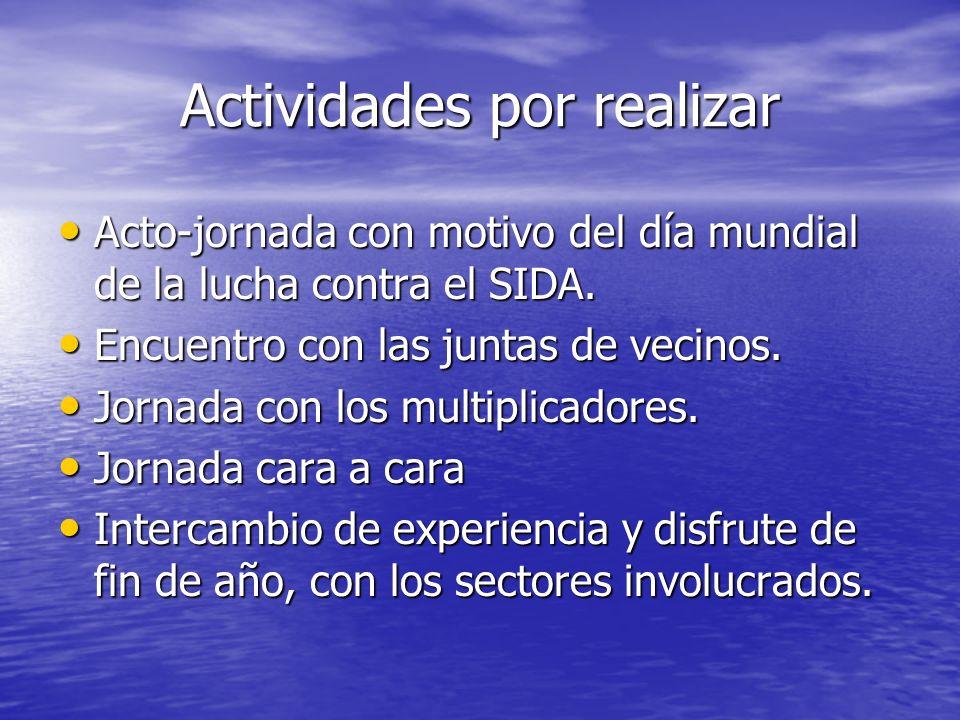 Actividades por realizar