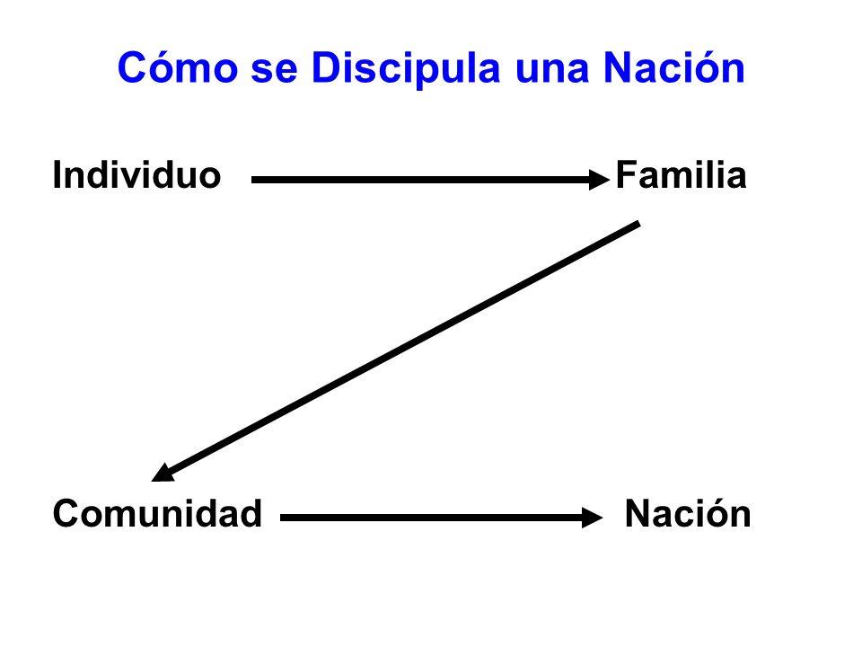 Cómo se Discipula una Nación