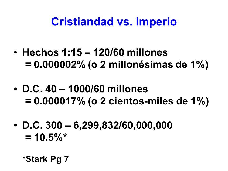 Cristiandad vs. Imperio